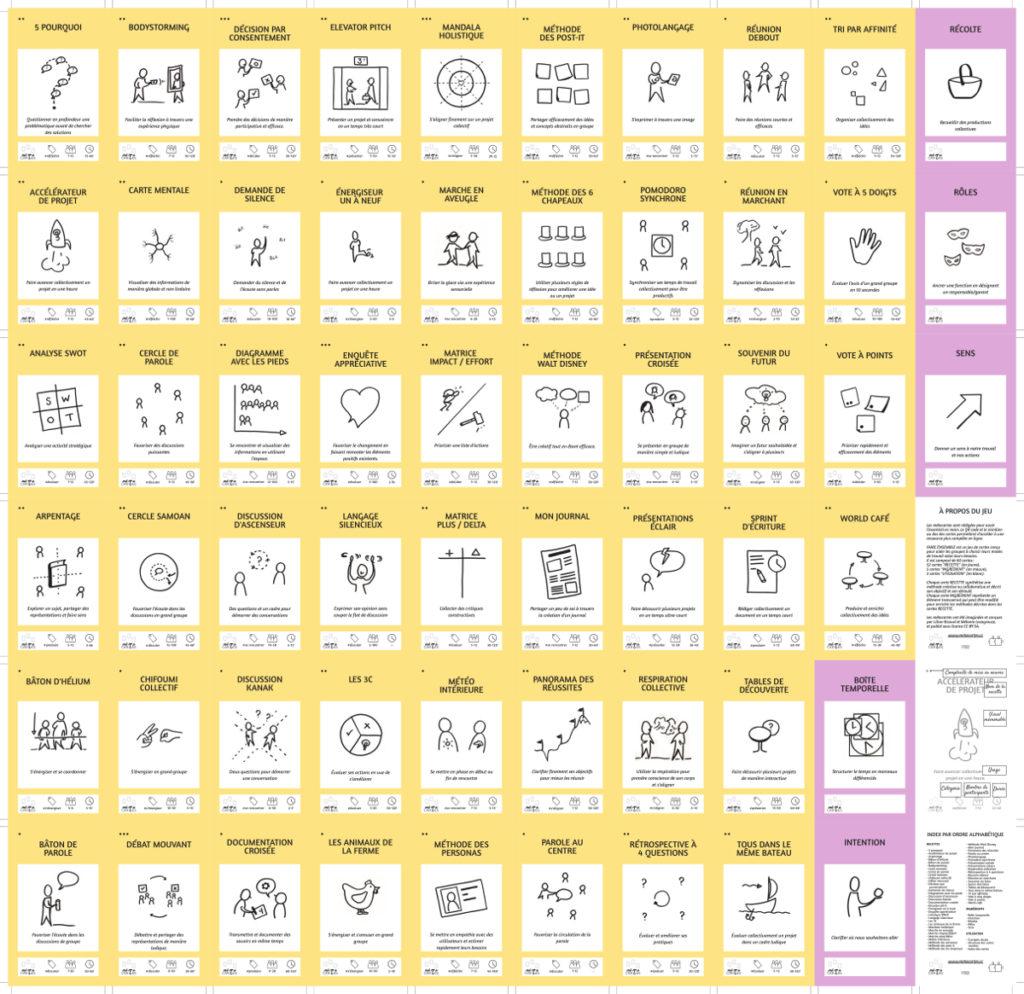 Liste de cartes